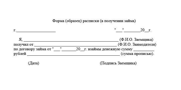 Образец расписки о взятии займа у частного лица
